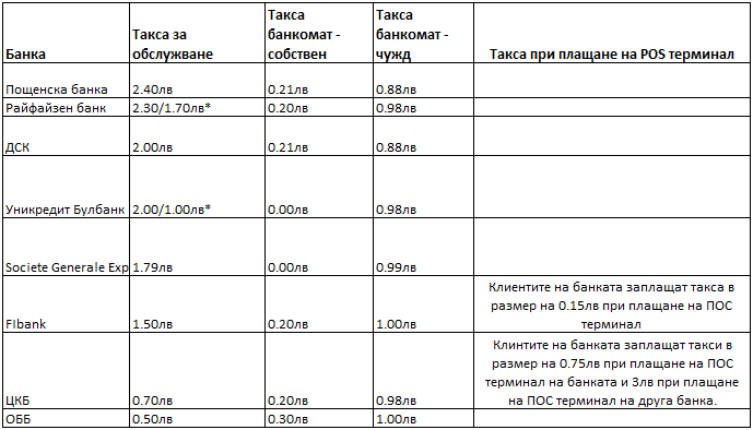 Банки_такси