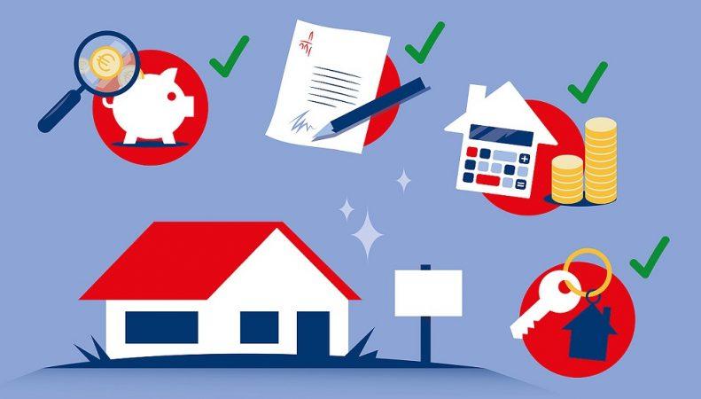 инвестирате в недвижимо имущество