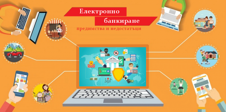Електронно банкиране