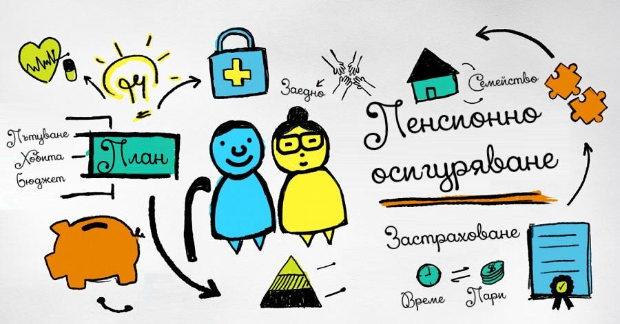 Пенсионното осигуряване в България или дали бъдещите пенсионери в България ще получават по-високи доходи от сегашните?